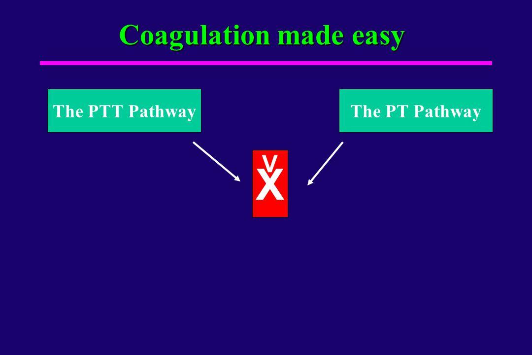 Coagulation made easy VXVX ProthrombinThrombin The PTT PathwayThe PT Pathway