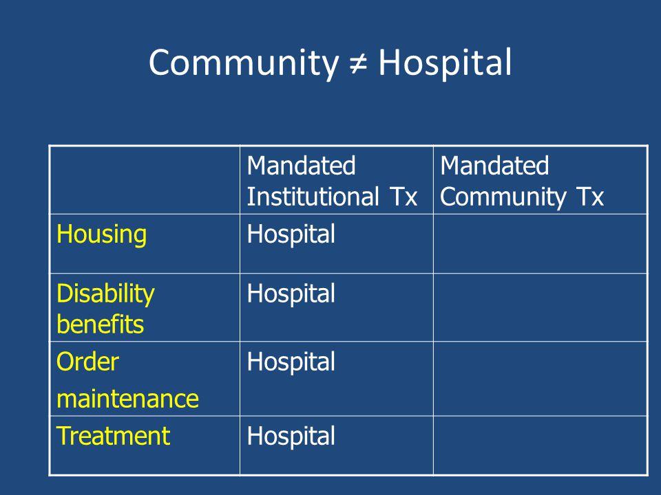 Community Hospital Mandated Institutional Tx Mandated Community Tx HousingHospital Disability benefits Hospital Order maintenance Hospital TreatmentHospital