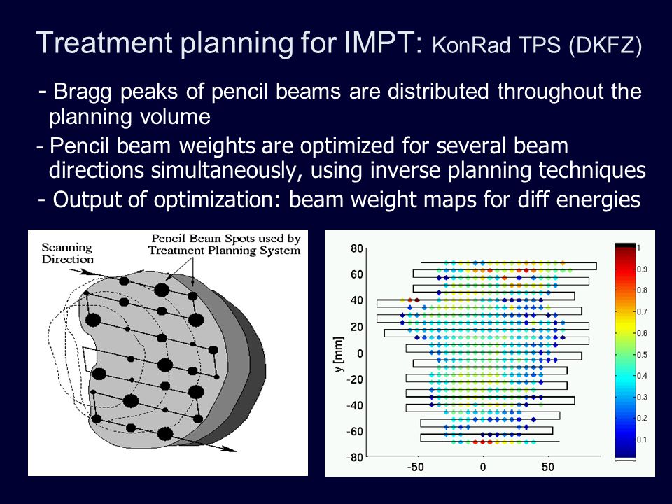 Intensity Modulated Proton Therapy Planning approaches Delivery options (MGH plan, other sites) Overview of IMPT treatments / development Special considerations for IMPT IMPT vs.