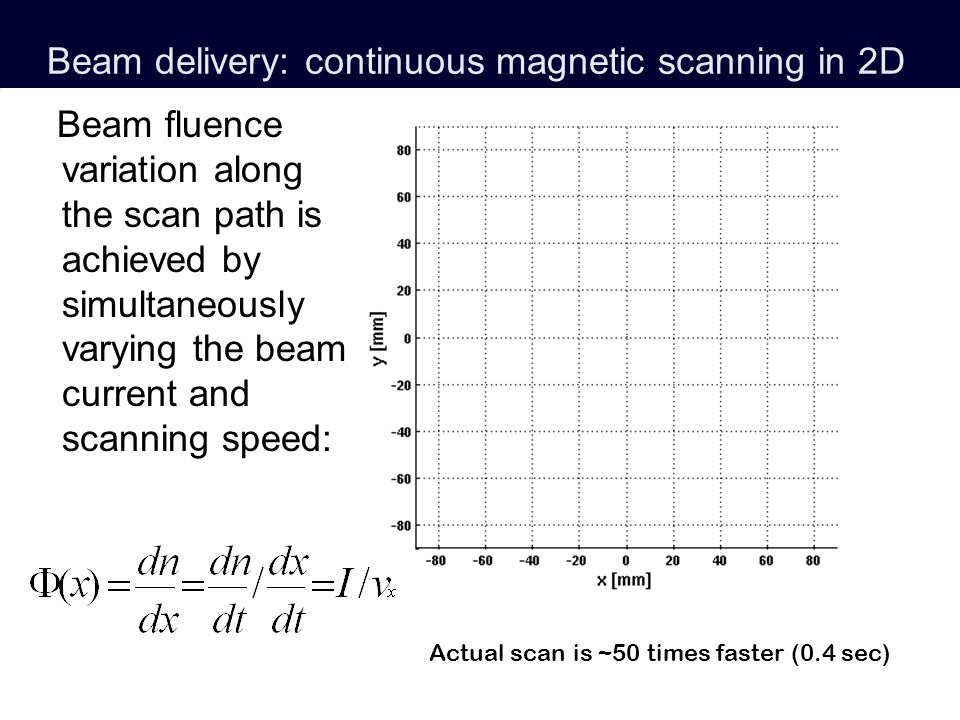 Beam delivery: continuous magnetic scanning in 2D Beam fluence variation along the scan path is achieved by simultaneously varying the beam current an