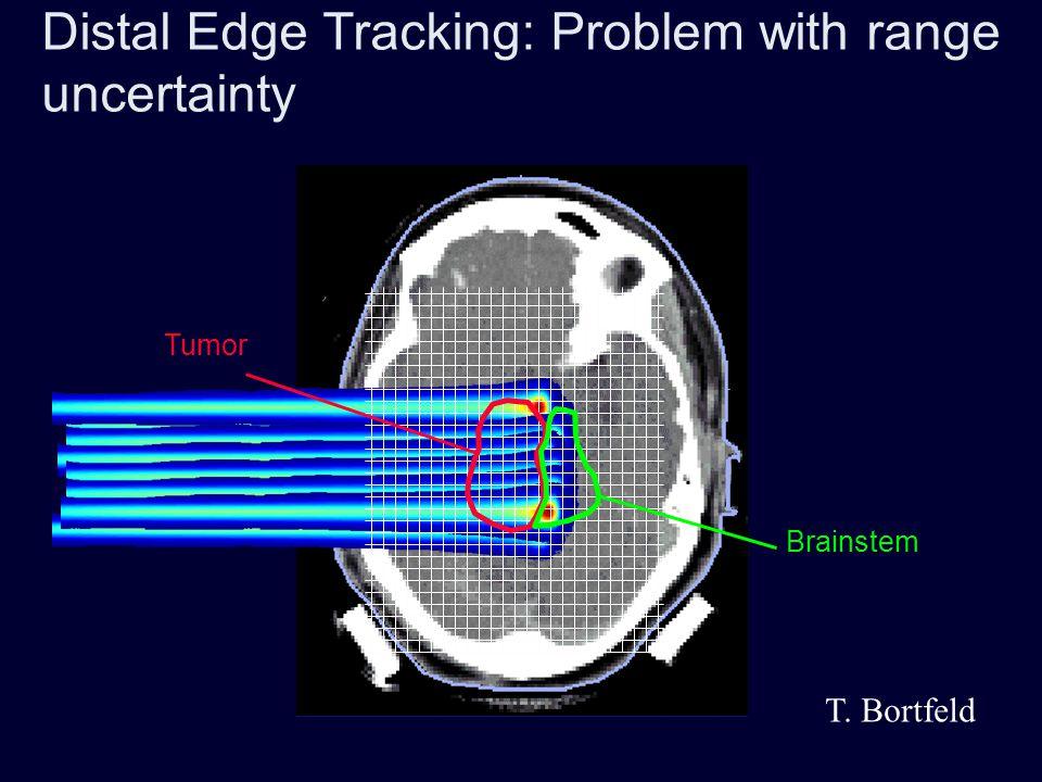 In-vivo dosimetry / range verification with PET K. Parodi (MGH) MGH Radiology