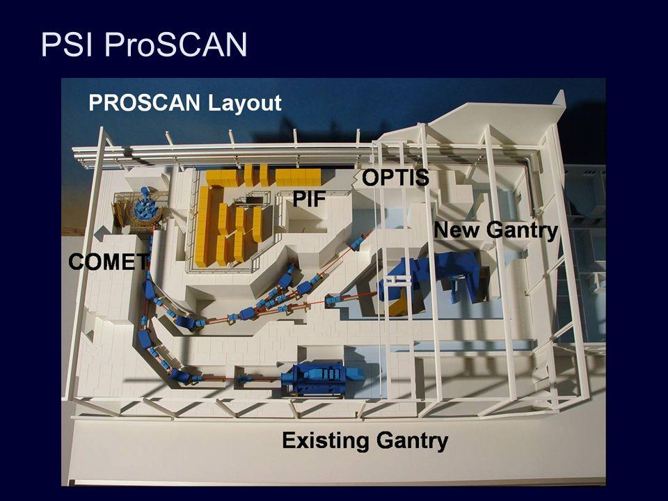 Scanning and IMPT Is scanning = intensity-modulation ? Is beam scanning = IMPT?