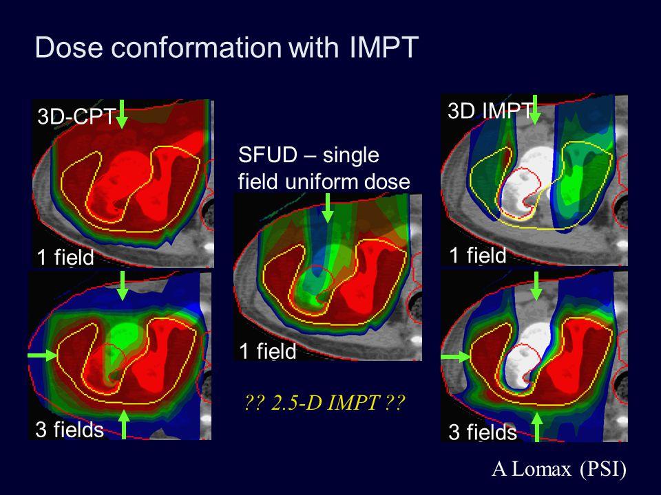 1 field SFUD – single field uniform dose Dose conformation with IMPT 1 field 3 fields 3D IMPT 3D-CPT 1 field 3 fields A Lomax (PSI) ?? 2.5-D IMPT ??