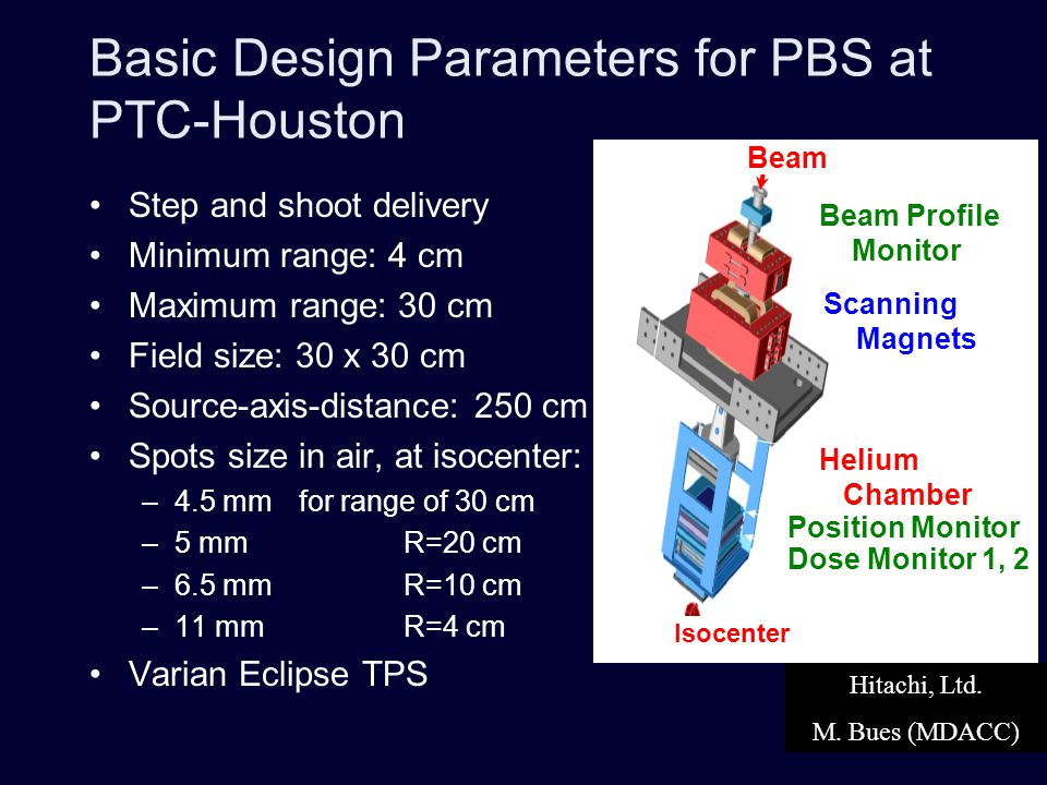 Basic Design Parameters for PBS at PTC-Houston Step and shoot delivery Minimum range: 4 cm Maximum range: 30 cm Field size: 30 x 30 cm Source-axis-dis