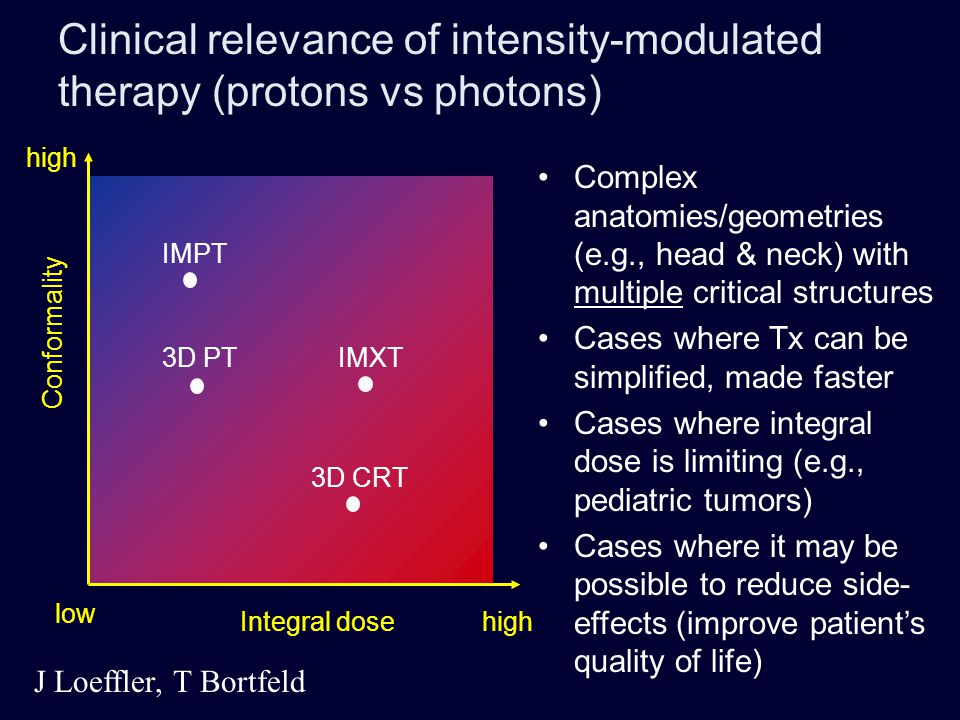 Clinical relevance of intensity-modulated therapy (protons vs photons) Conformality Integral dose high low high 3D CRT IMXT3D PT IMPT J Loeffler, T Bo