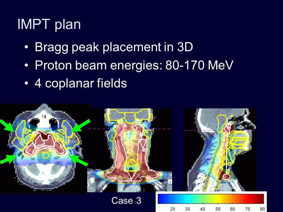Bragg peak placement in 3D Proton beam energies: 80-170 MeV 4 coplanar fields Case 3 IMPT plan