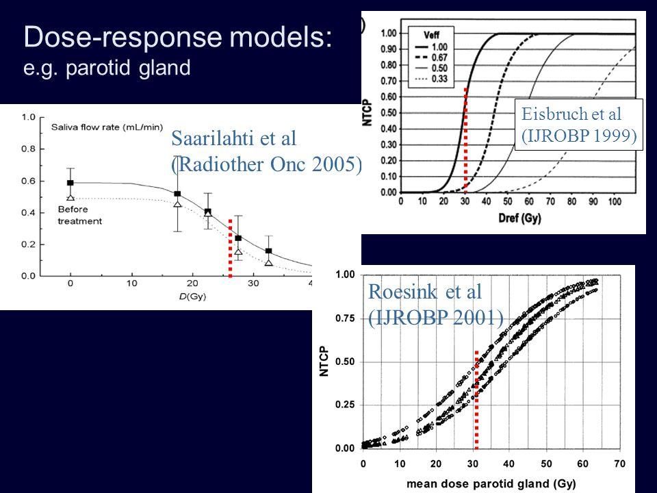 Dose-response models: e.g. parotid gland Saarilahti et al (Radiother Onc 2005) Eisbruch et al (IJROBP 1999) Roesink et al (IJROBP 2001)