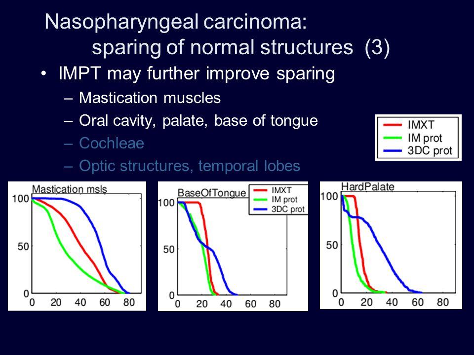 IMPT may further improve sparing –Mastication muscles –Oral cavity, palate, base of tongue –Cochleae –Optic structures, temporal lobes Nasopharyngeal carcinoma: sparing of normal structures (4)