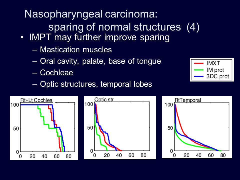 Retroperitoneal sarcoma C.