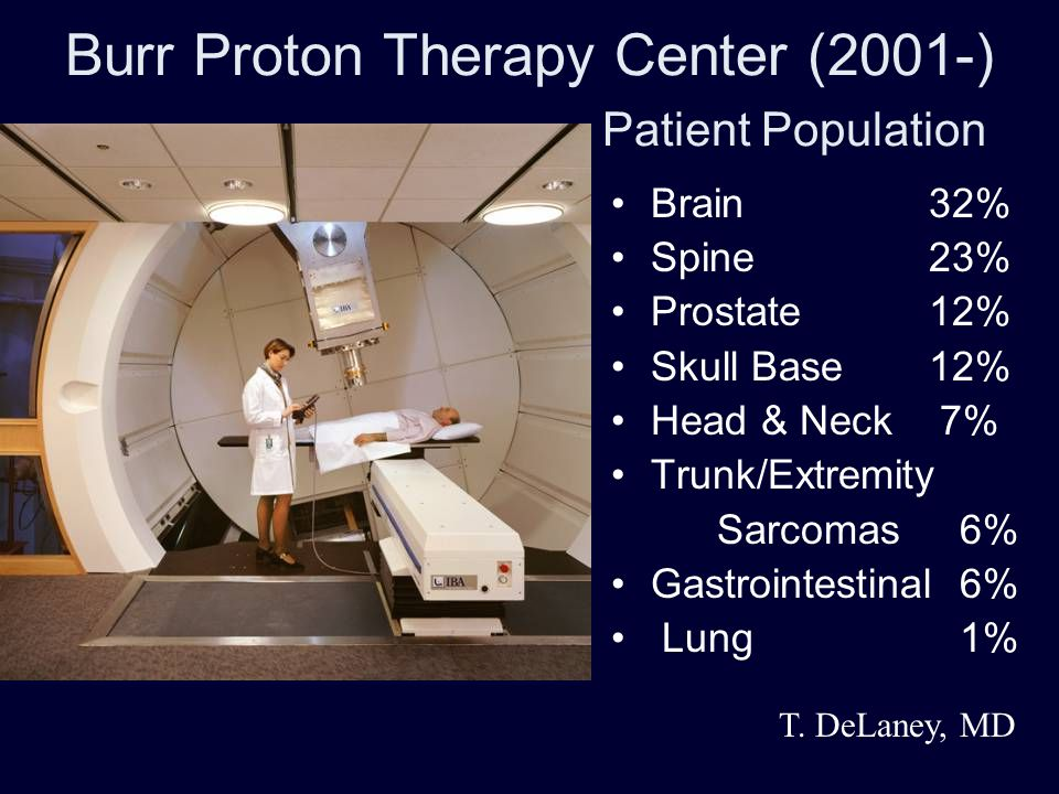 Burr Proton Therapy Center (2001-) Patient Population Brain32% Spine 23% Prostate12% Skull Base12% Head & Neck 7% Trunk/Extremity Sarcomas 6% Gastroin