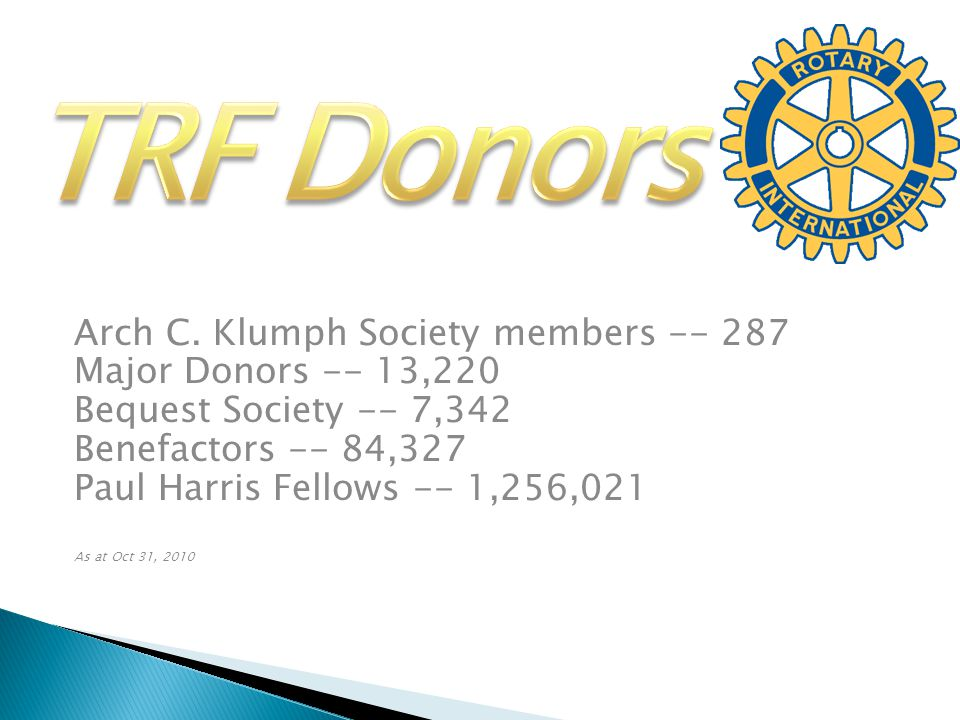 Arch C. Klumph Society members -- 287 Major Donors -- 13,220 Bequest Society -- 7,342 Benefactors -- 84,327 Paul Harris Fellows -- 1,256,021 As at Oct