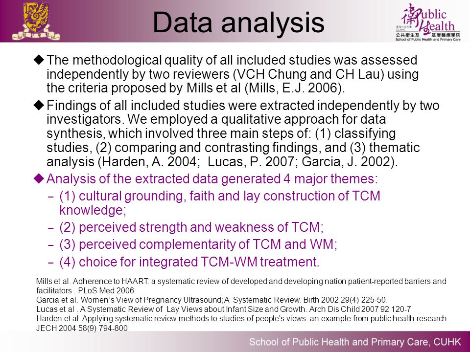 The methodological quality of all included studies was assessed independently by two reviewers (VCH Chung and CH Lau) using the criteria proposed by M
