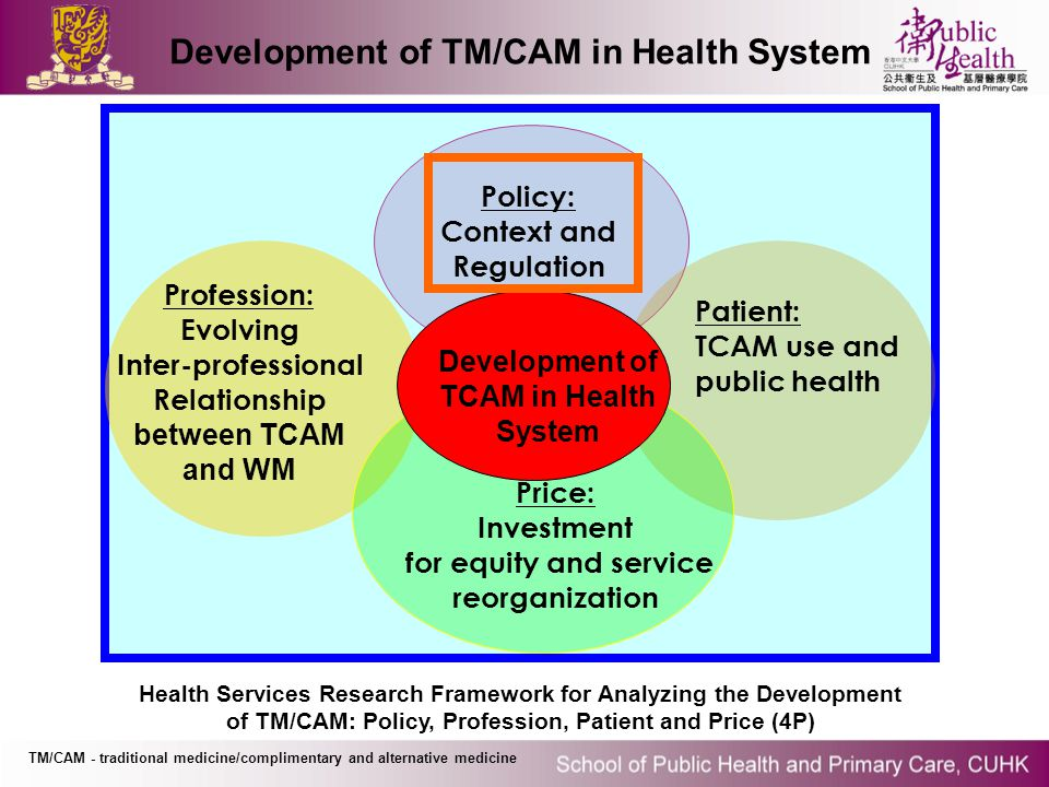 Policy: Context and Regulation Patient: TCAM use and public health Profession: Evolving Inter-professional Relationship between TCAM and WM Price: Inv