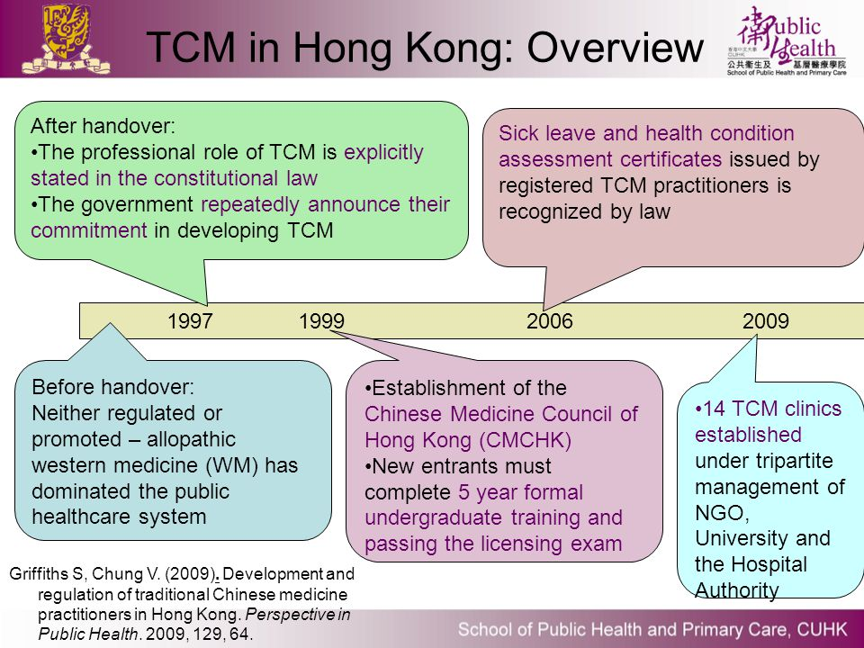TCM in Hong Kong: Overview 1997 1999 2006 2009 Before handover: Neither regulated or promoted – allopathic western medicine (WM) has dominated the pub