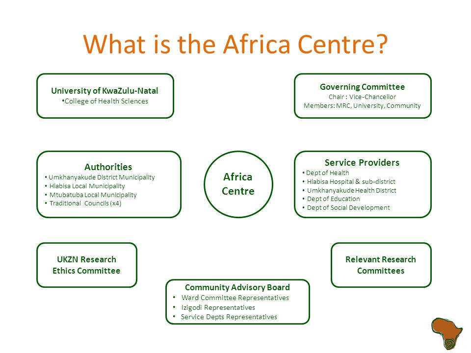 What is the Africa Centre.