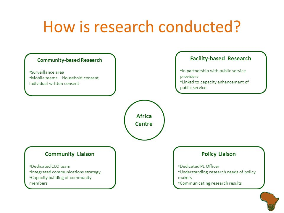 Mission Statement To conduct policy-relevant health and population research, in an ethical manner, in partnership with the community in which we work, and to enhance the capacity of the people of sub-Saharan Africa to do research