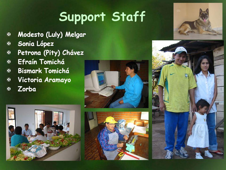 Support Staff Modesto (Luly) Melgar Sonia López Petrona (Pity) Chávez Efraín Tomichá Bismark Tomichá Victoria Aramayo Zorba