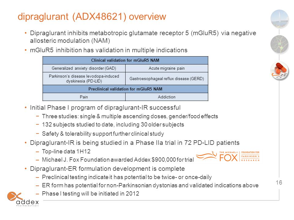 dipraglurant (ADX48621) overview 16 Dipraglurant inhibits metabotropic glutamate receptor 5 (mGluR5) via negative allosteric modulation (NAM) mGluR5 inhibition has validation in multiple indications Initial Phase I program of dipraglurant-IR successful Three studies: single & multiple ascending doses, gender/food effects 132 subjects studied to date, including 30 older subjects Safety & tolerability support further clinical study Dipraglurant-IR is being studied in a Phase IIa trial in 72 PD-LID patients –Top-line data 1H12 –Michael J.