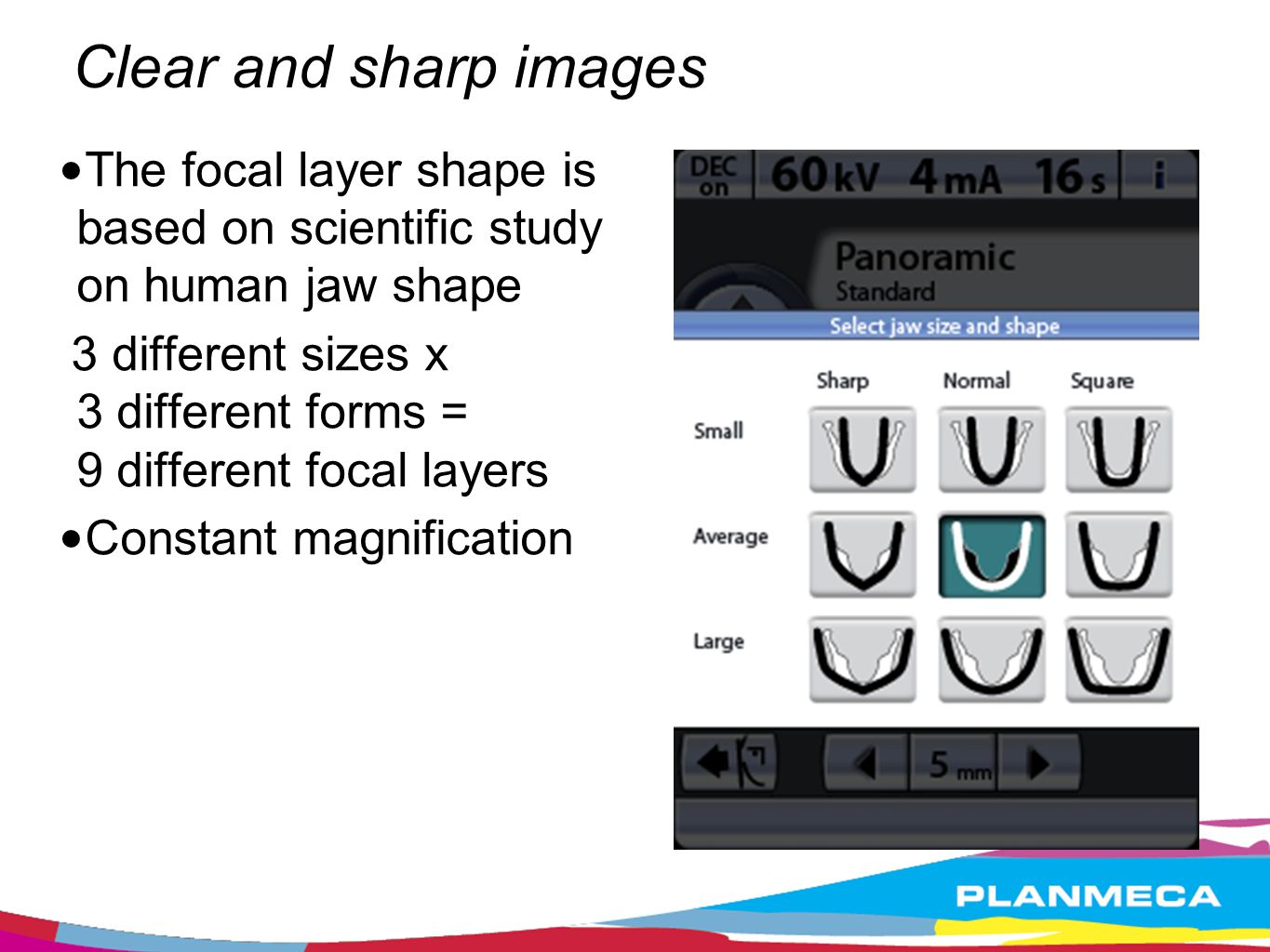 Clear and sharp images The focal layer shape is based on scientific study on human jaw shape 3 different sizes x 3 different forms = 9 different focal