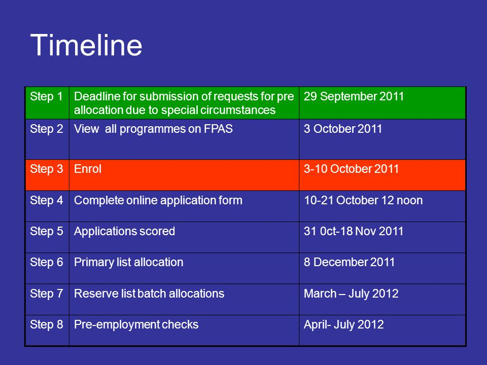 Timeline Step 1Deadline for submission of requests for pre allocation due to special circumstances 29 September 2011 Step 2View all programmes on FPAS