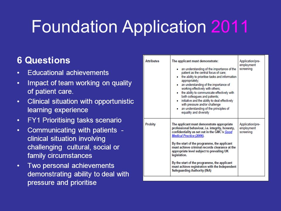 Foundation Application 2011 6 Questions Educational achievements Impact of team working on quality of patient care. Clinical situation with opportunis