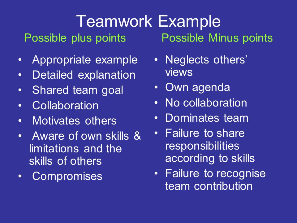 Teamwork Example Possible plus points Possible Minus points Appropriate example Detailed explanation Shared team goal Collaboration Motivates others A