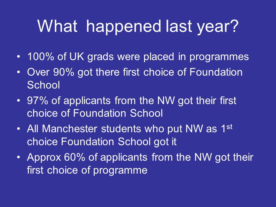 What happened last year? 100% of UK grads were placed in programmes Over 90% got there first choice of Foundation School 97% of applicants from the NW