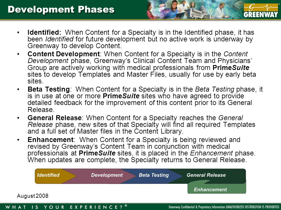 August 2008 Development Phases Identified: When Content for a Specialty is in the Identified phase, it has been Identified for future development but no active work is underway by Greenway to develop Content.