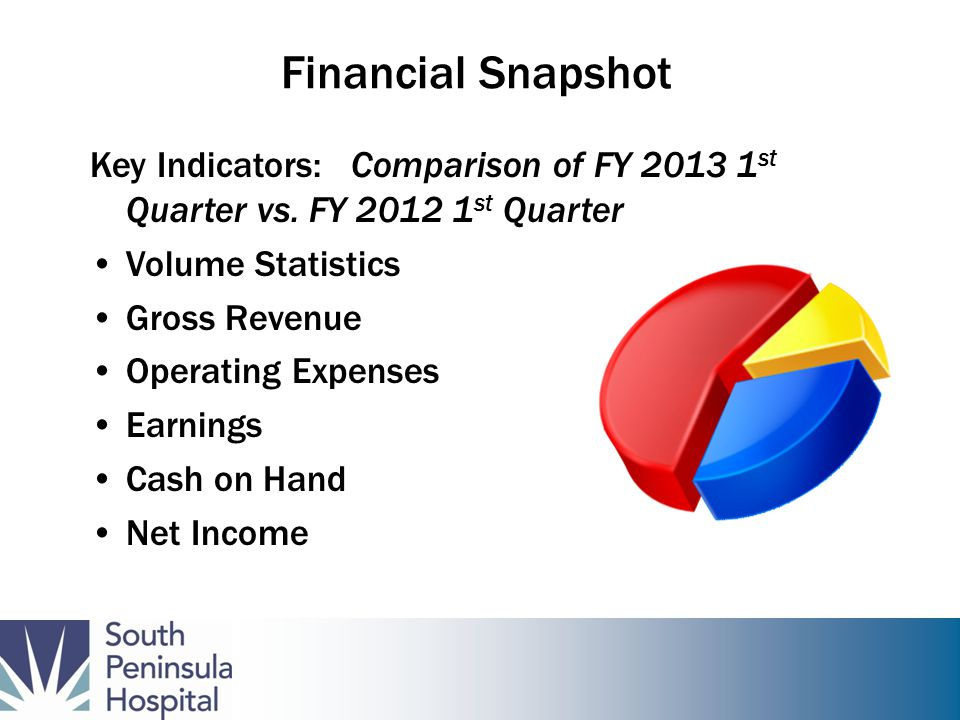 Financial Snapshot Key Indicators: Comparison of FY st Quarter vs.