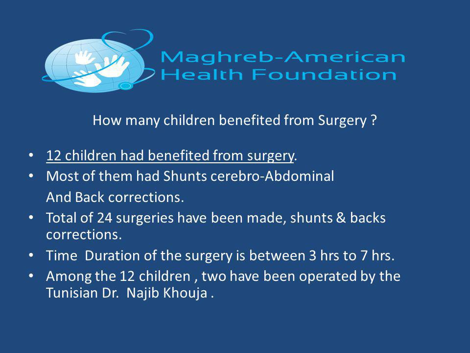 How many children benefited from Surgery ? 12 children had benefited from surgery. Most of them had Shunts cerebro-Abdominal And Back corrections. Tot