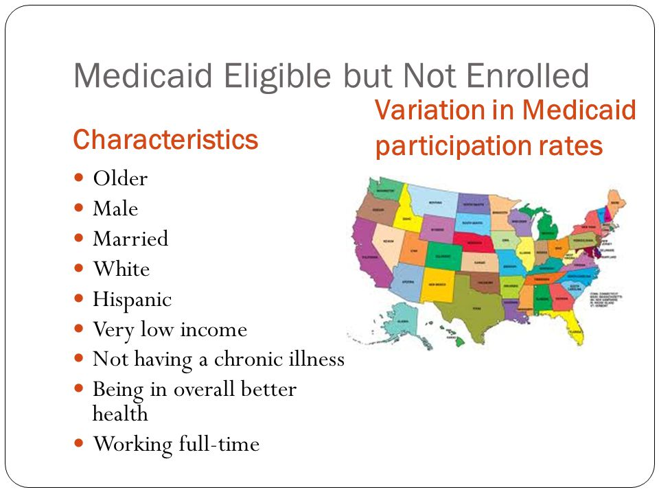 Medicaid Eligible but Not Enrolled Characteristics Variation in Medicaid participation rates Older Male Married White Hispanic Very low income Not having a chronic illness Being in overall better health Working full-time