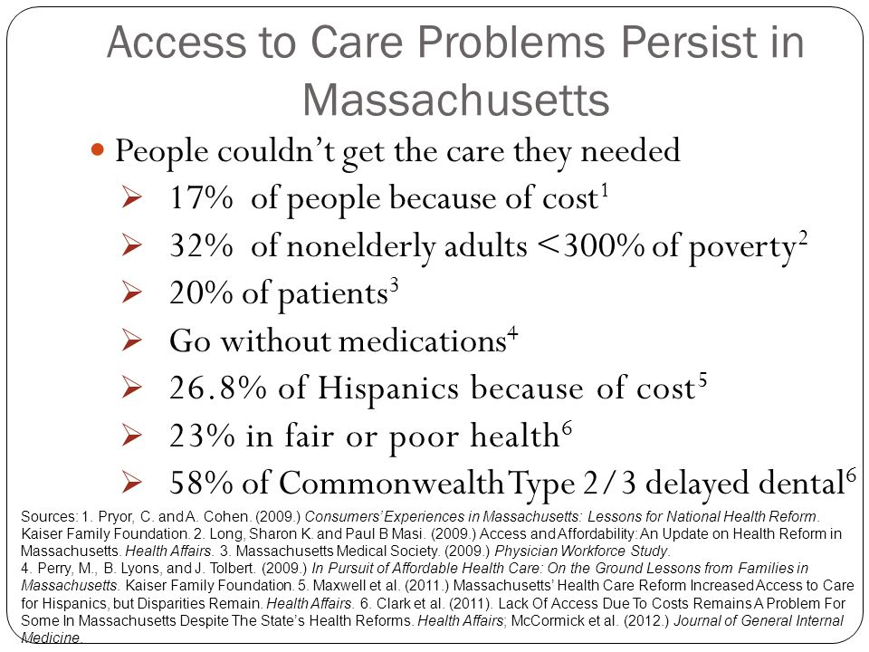 Access to Care Problems Persist in Massachusetts People couldnt get the care they needed 17% of people because of cost 1 32% of nonelderly adults <300% of poverty 2 20% of patients 3 Go without medications 4 26.8% of Hispanics because of cost 5 23% in fair or poor health 6 58% of Commonwealth Type 2/3 delayed dental 6 Sources: 1.