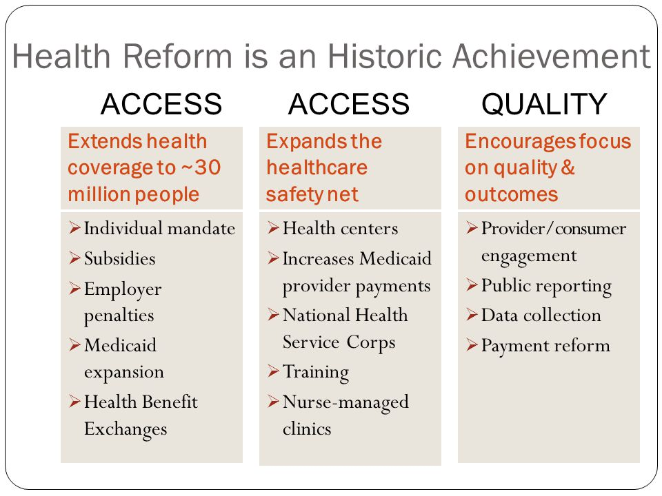 Health Reform is an Historic Achievement Extends health coverage to ~30 million people Expands the healthcare safety net Individual mandate Subsidies Employer penalties Medicaid expansion Health Benefit Exchanges Health centers Increases Medicaid provider payments National Health Service Corps Training Nurse-managed clinics Encourages focus on quality & outcomes Provider/consumer engagement Public reporting Data collection Payment reform QUALITYACCESS