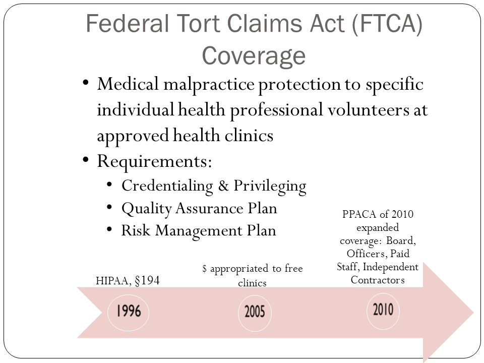 Federal Tort Claims Act (FTCA) Coverage HIPAA, §194 $ appropriated to free clinics PPACA of 2010 expanded coverage: Board, Officers, Paid Staff, Independent Contractors Medical malpractice protection to specific individual health professional volunteers at approved health clinics Requirements: Credentialing & Privileging Quality Assurance Plan Risk Management Plan