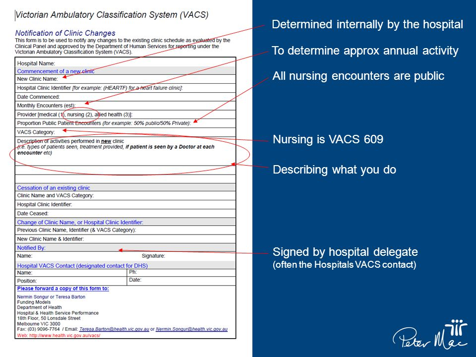 To determine approx annual activity Nursing is VACS 609 All nursing encounters are public Signed by hospital delegate (often the Hospitals VACS contact) Describing what you do Determined internally by the hospital