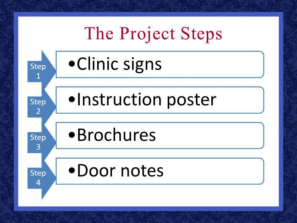 Step 1 Clinic signs Step 2 Instruction poster Step 3 Brochures Step 4 Door notes The Project Steps