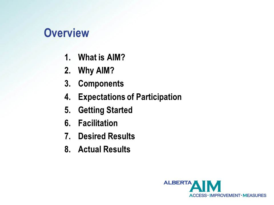 Overview 1.What is AIM.2.Why AIM.