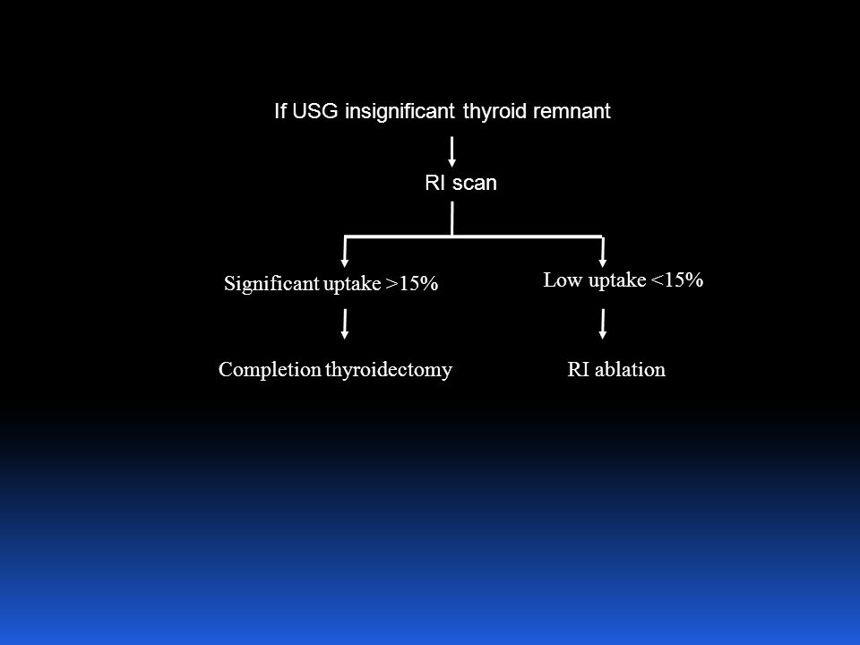 If USG insignificant thyroid remnant RI scan Significant uptake >15% Low uptake <15% Completion thyroidectomy RI ablation