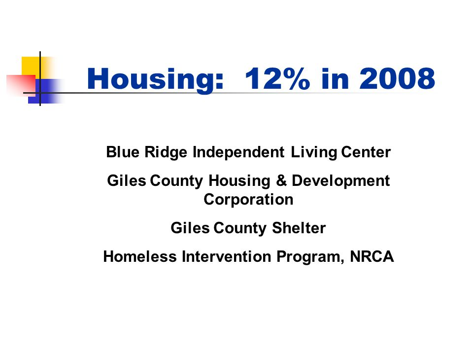 Housing: 12% in 2008 Blue Ridge Independent Living Center Giles County Housing & Development Corporation Giles County Shelter Homeless Intervention Program, NRCA