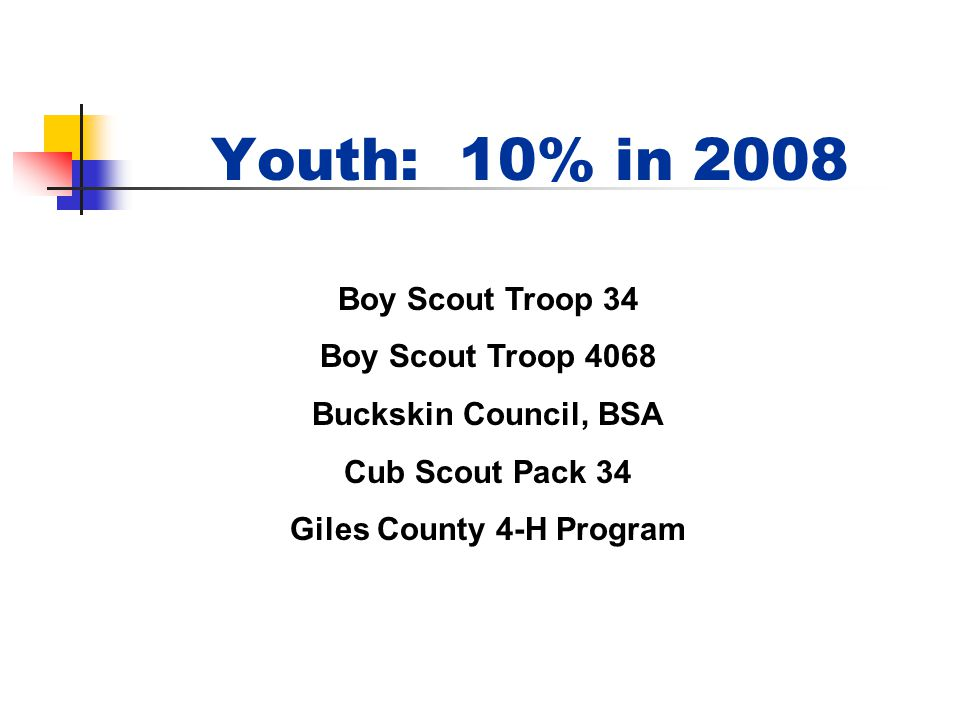 Youth: 10% in 2008 Boy Scout Troop 34 Boy Scout Troop 4068 Buckskin Council, BSA Cub Scout Pack 34 Giles County 4-H Program