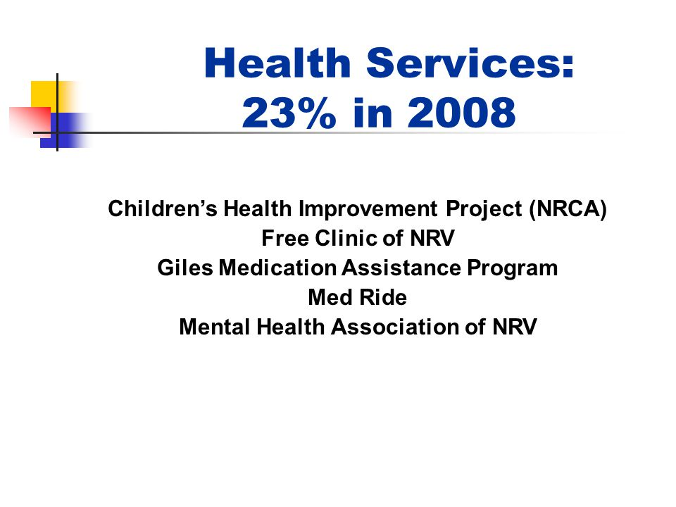 Health Services: 23% in 2008 Childrens Health Improvement Project (NRCA) Free Clinic of NRV Giles Medication Assistance Program Med Ride Mental Health Association of NRV