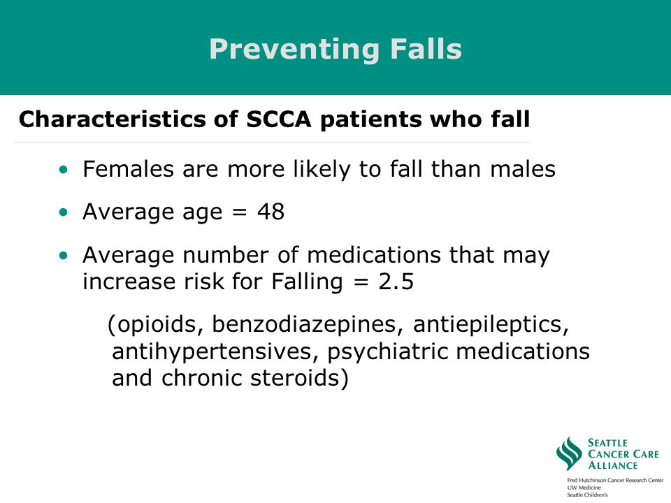 Females are more likely to fall than males Average age = 48 Average number of medications that may increase risk for Falling = 2.5 (opioids, benzodiaz