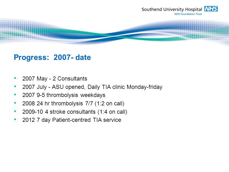 SUHFT 13 Days 1st April 2011- 31st March 2012 Source – Network Stroke Database