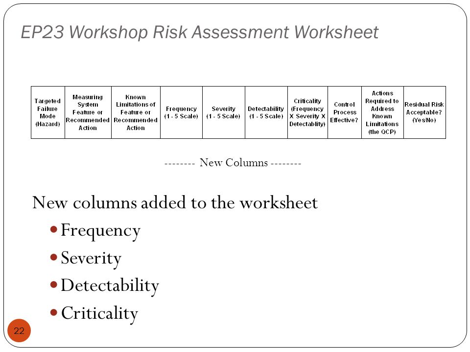 EP23 Workshop Risk Assessment Worksheet 22 New columns added to the worksheet Frequency Severity Detectability Criticality -------- New Columns ------