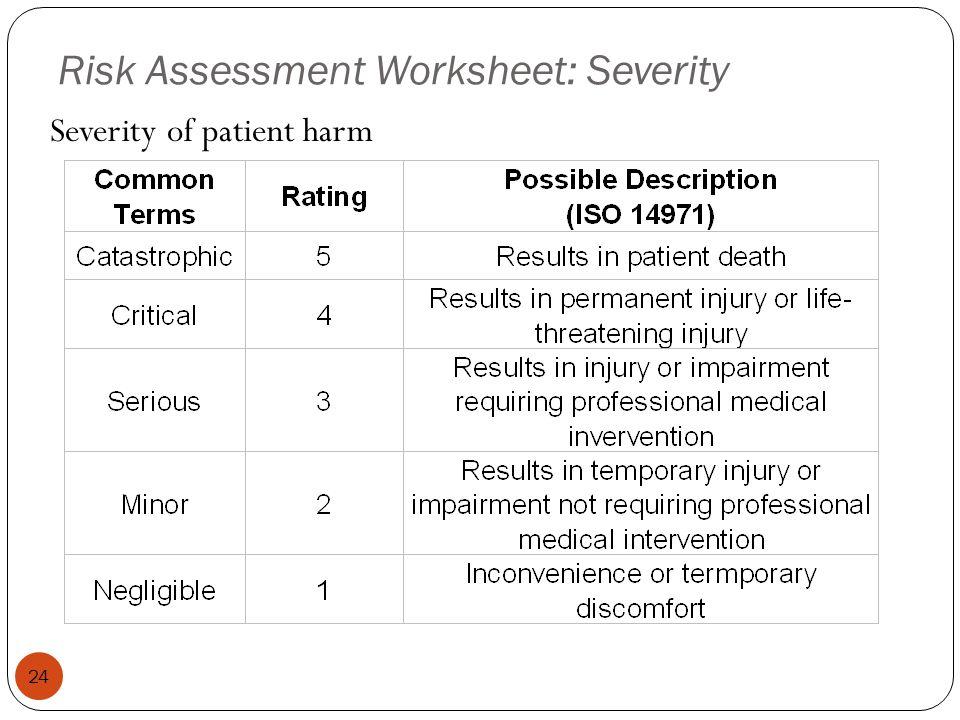 24 Severity of patient harm Risk Assessment Worksheet: Severity