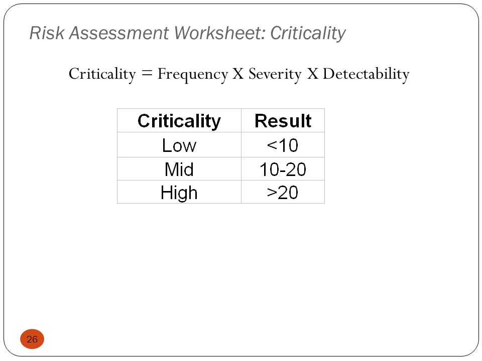 Risk Assessment Worksheet: Criticality Criticality = Frequency X Severity X Detectability 26