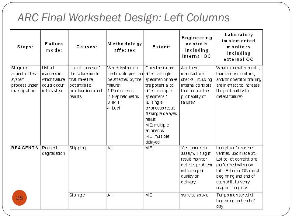 ARC Final Worksheet Design: Left Columns 28