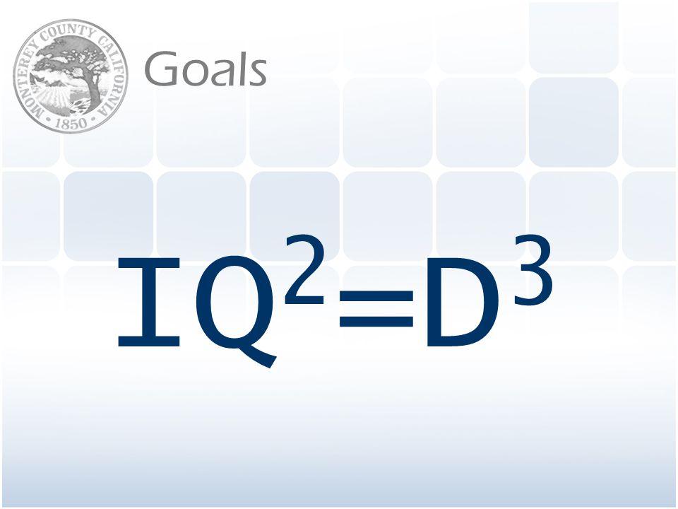 IQ 2 =D 3 Goals