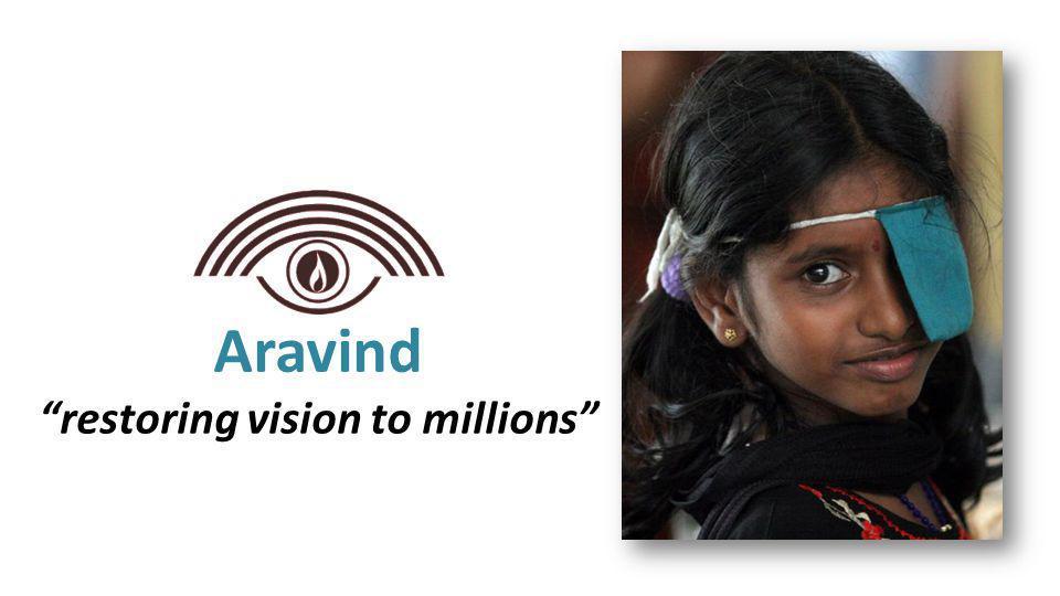restoring vision to millions Aravind