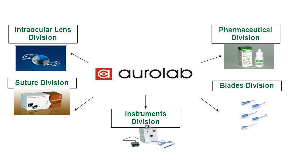 Intraocular Lens Division Pharmaceutical Division Suture Division Blades Division Instruments Division